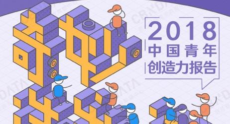 淘宝《创造力报告》出炉 云南青年创业活跃度排全国前五