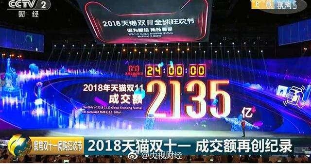 外媒震惊!中国经济放缓?贸易战重压?双十一都创纪录了!