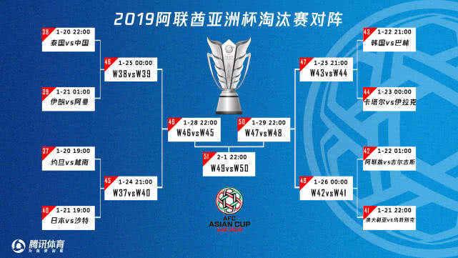 亚洲杯16强名单全部出炉:20日22时中国战泰国