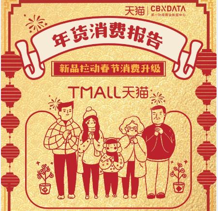 天猫发布年货报告!云南人网购消费全国第十 最爱买大闸蟹