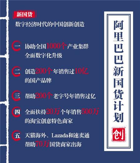 """阿里发布新国货计划 云南""""新三宝""""上线"""