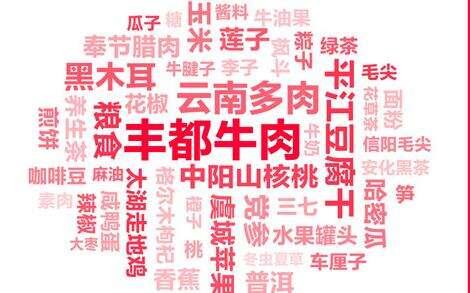 这届天猫618爆款都有啥?云南东川多肉植物销售全国第一