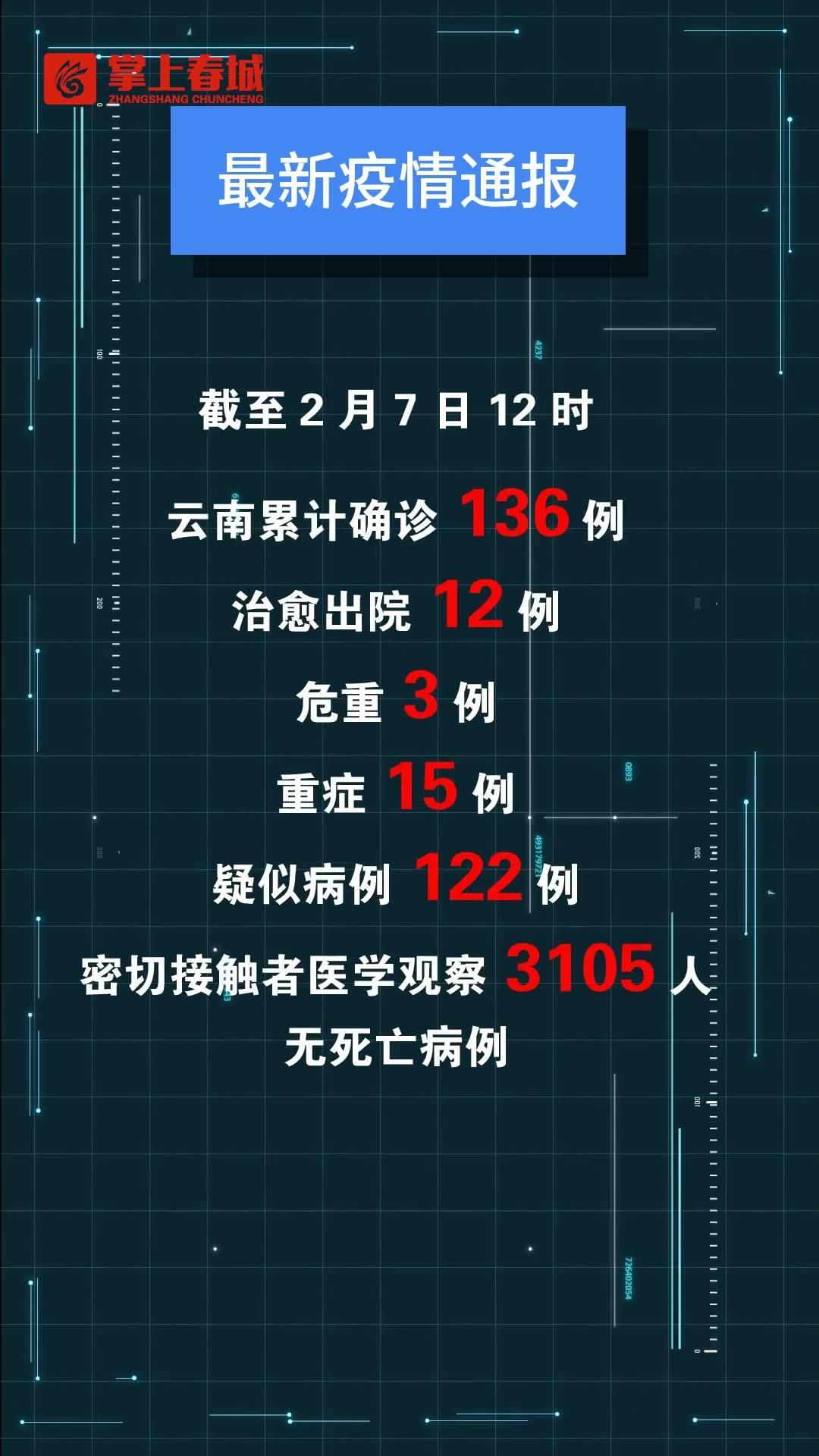 疫情速报|最新疫情!云南累计确诊病例136例,昆明41例