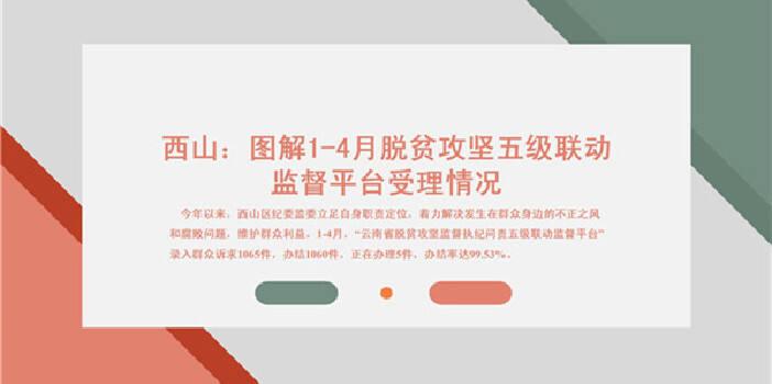 西山:图解1-4月脱贫攻坚五级联动监督平台受理情况